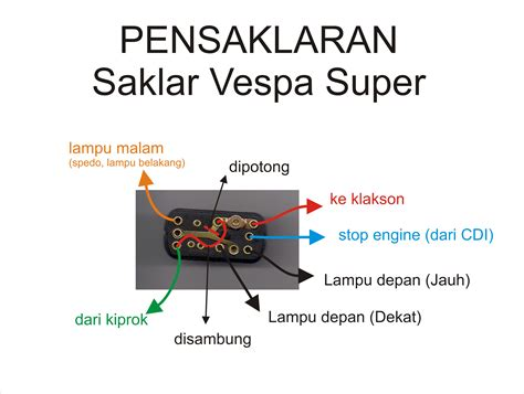 vespa p200 engine diagram gy6 engine diagram wiring