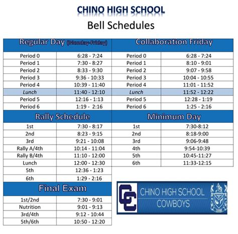 Bell Schedule Template by High School Bell Schedule Template Dimmitt Isd Bell
