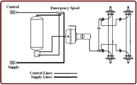 alko electric brakes wiring diagram efcaviation
