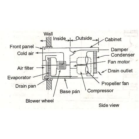 parts of an air conditioner diagram how window air conditioner ac works working of window ac