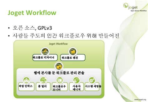 joget workflow joget workflow 오픈 소스 워크플로우 애플리케이션 빌더 도입부