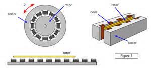 Tesla Electric Car Diagram Tesla Wiring Diagram Get Wiring Diagram Free