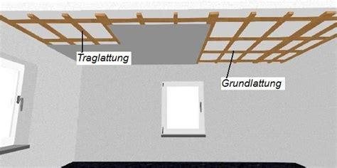 Unterkonstruktion Decke Rigips by Rigips Unterkonstruktion Holz Swalif