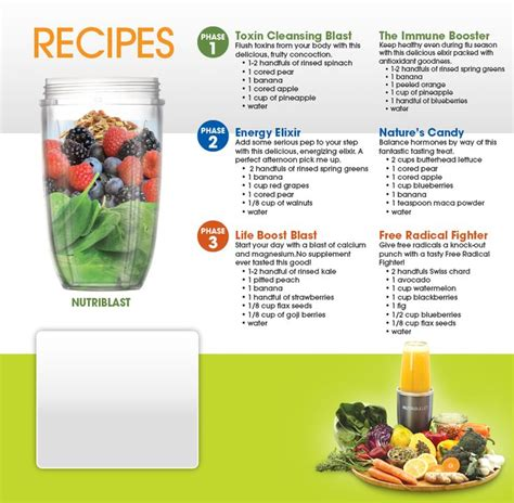 Nutribullet 3 Day Detox Recipes by Best 25 Nutribullet Recipes Ideas On Healthy