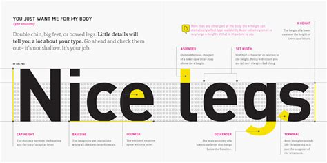 tutorial typography manual meet your type a field guide to typography