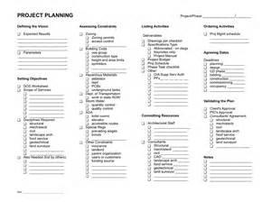 Building New House Checklist wiki blog architekwiki