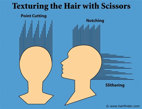 how to thin out hair without thinning scissors or a razor