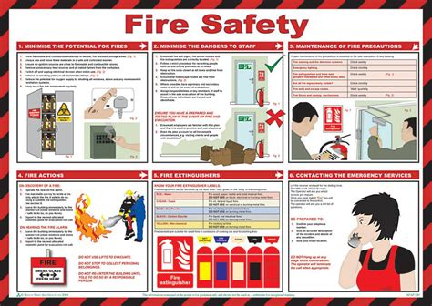 design guidelines on fire safety for buildings in malta fire safety poster for the workplace training baby