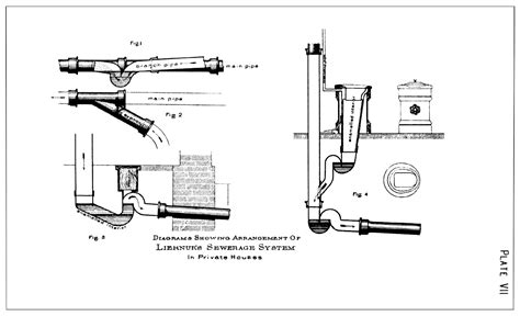 Plumbing Sanitary System by Netherlands The History Of Sanitary Sewers