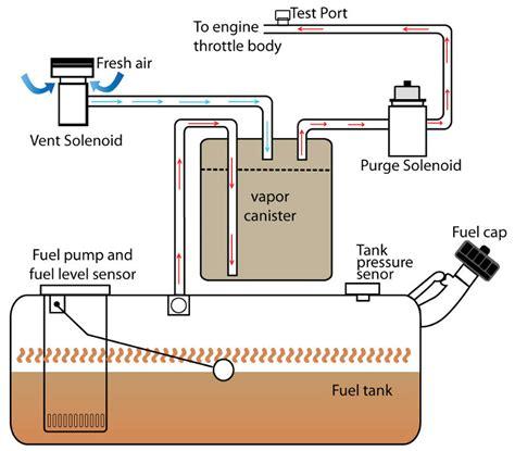 1992 toyota mr2 wiring diagrams diagram schematic wiring