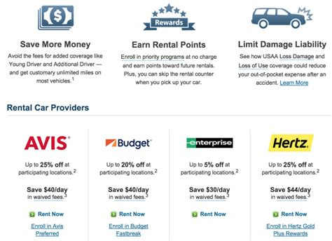Usaa Rental Car Insurance   Seven Things Your Boss Needs