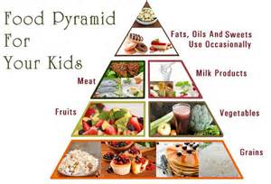 food for children food pyramid for and your guide to nutrition