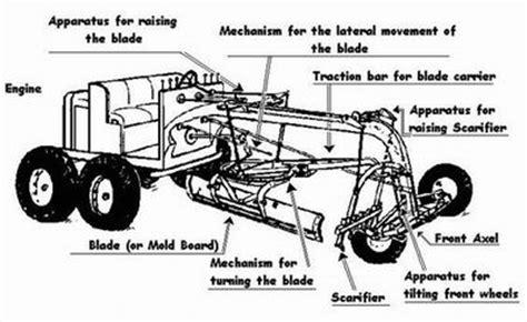 az motor parts crash course in road maintenance cochise county