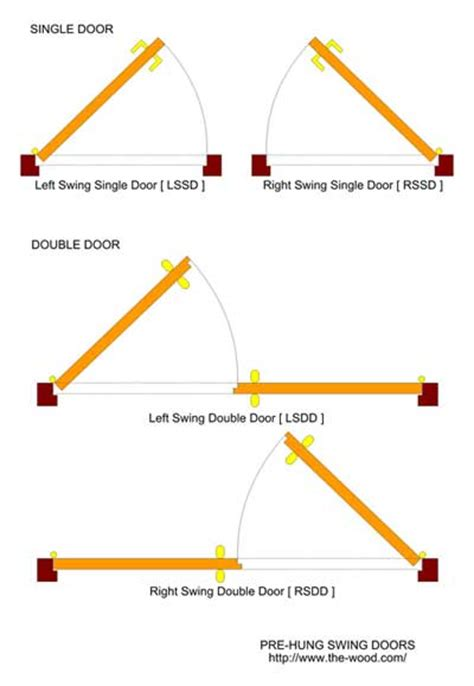 types of swings the different types of doors interior 4 u