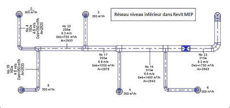 Clim Reversible Inverter 2052 by Quelques Liens Utiles