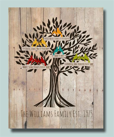 "Printable Family Tree Poster 11""x14"" ,Digital"