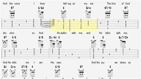 The Gardener Chords by Learn Hymns On Guitar In The Garden Tablature And Chords