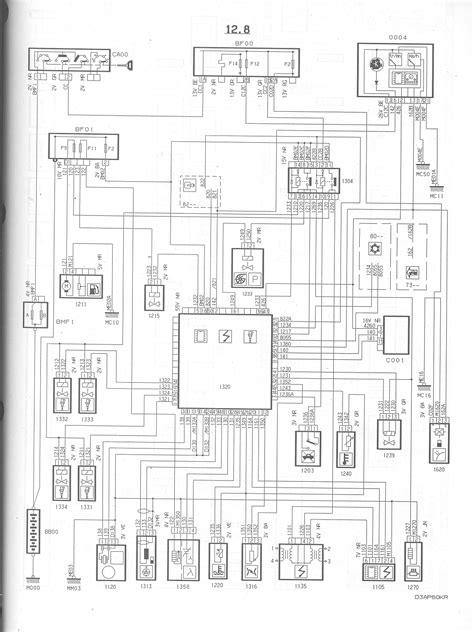 saxo wiring diagram wiring diagram and schematics