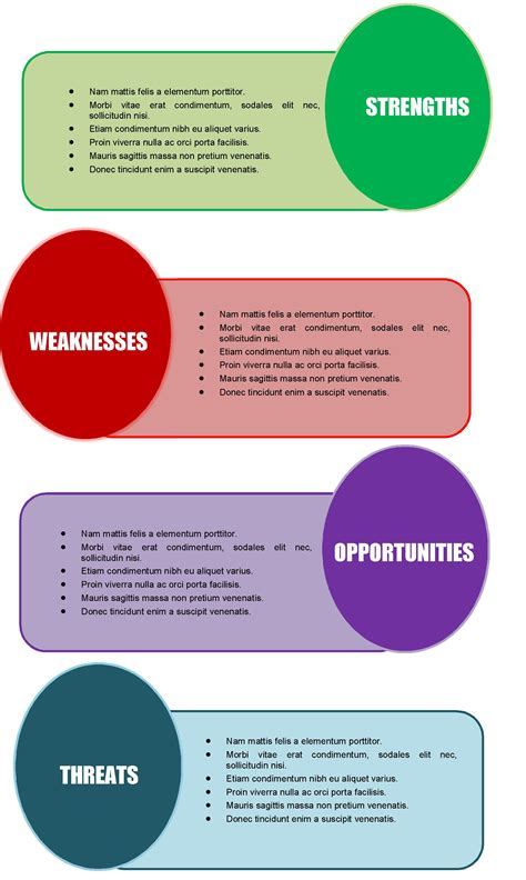 templates for words 40 free swot analysis templates in word demplates