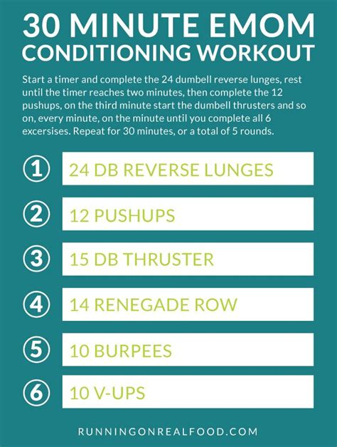 healthy fats crossfit emom workouts for loss eoua