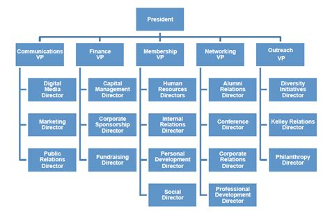 Search Business Business Structure Images Search
