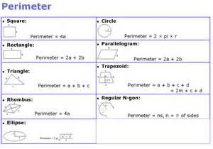 area formula formula help