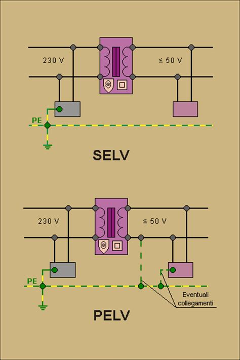 Small House Floor Plans With Loft by 28 Selv Voltage Eluc 28 Selv Voltage Vent Axia Lo