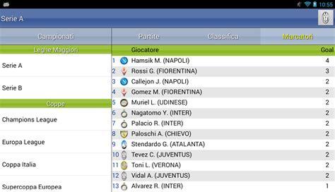 Serie Q Calendario Tutto Il Calcio 2014 2015 App Android Su Play