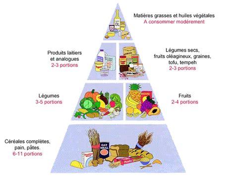 alimenti vegan pyramide alimentaire v 233 g 233 talienne