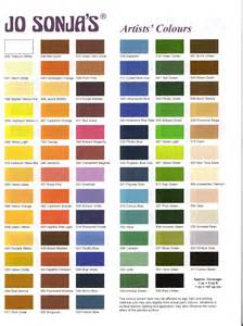 color for acrylic paints conversion chart search results