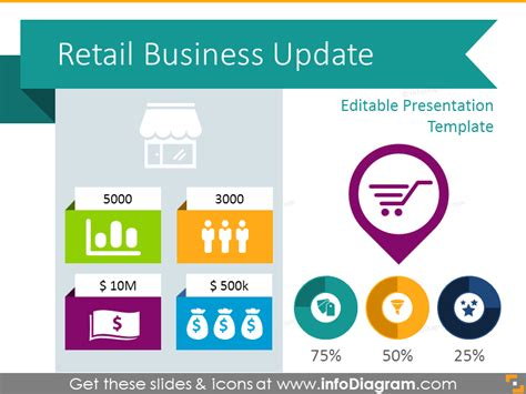powerpoint templates update retail update presentation review template ppt icons and