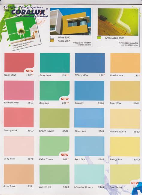 warna rumah cat jotun