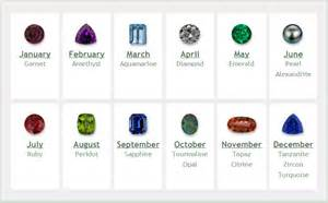 Birthstones by month for pinterest
