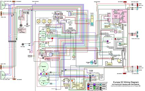 colorized wiring diagrams on lotus europa org