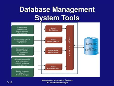 data base management system ppt chapter 3 databases and data warehouses building