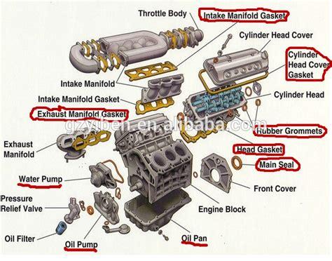 Toyota Car Engine Parts Cylinder Gasket Engine 3sz Ve Used For Toyota Spare
