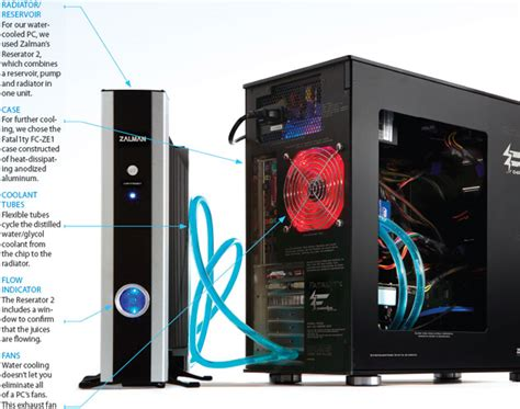 best pc cooling system how to install a computer water cooling system