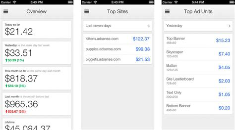 adsense custom and url channels can double your income google adsense app comes to iphone shows you the money