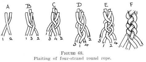 how to braid diagram four cord braid health tresses