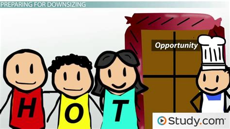 downsizing definition organizational downsizing definition strategies