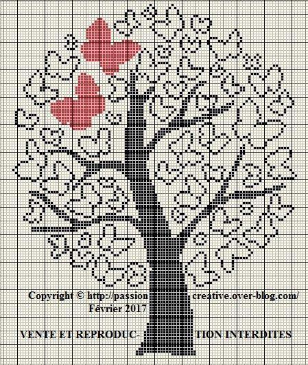 Grilles Point De Croix Gratuites à Imprimer by Grille Gratuite Point De Croix Arbre Aux Papillons