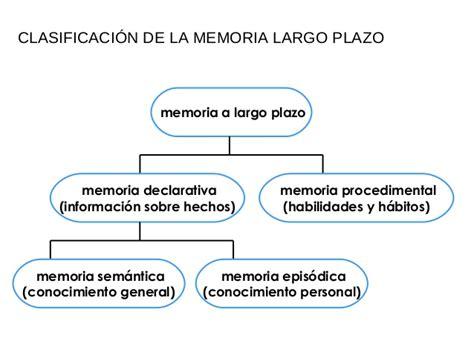 la memoria secreta de 8449333067 3 memoria