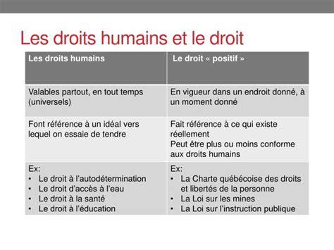 Ppt Introduction Aux Droits Humains Powerpoint