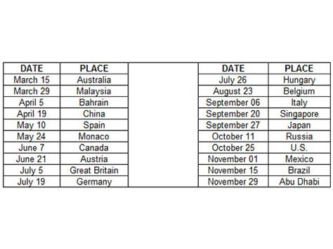 F1 Calendar 2014 F1 Calendar Revealed For 2015 Drivespark