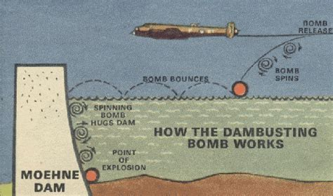 dam busters and bouncing bombs history photos and
