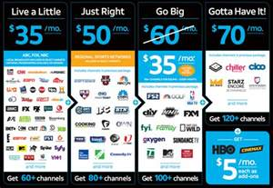 at t unveils pricing plans for directv now announces
