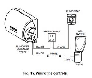 honeywell sail switch wiring diagram get free image about wiring diagram