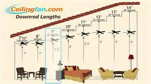 gallery height for pictures ceiling fan downrod guide youtube