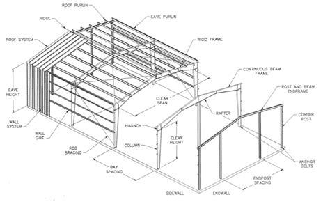 Kipas Industri Mini 6 Quot glossary tru steel inc tru steel inc