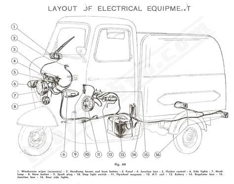 lambretta light switch wiring diagram k